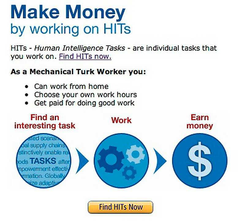 """BILLIG ARBETSKRAFT På Amazons sajt """"Mechanical turk"""" förmedlas ett par hundratusen småjobb om dagen. Snittlönen är 14 kronor per timme."""