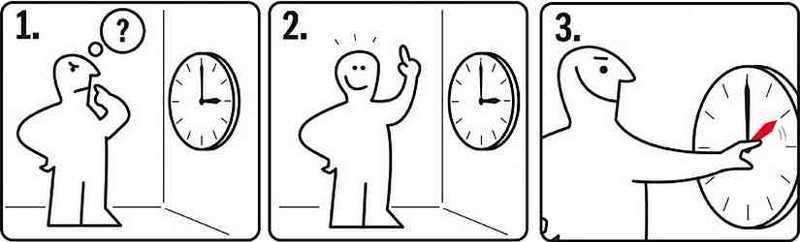 När ställer man om klockan till vintertid 2020