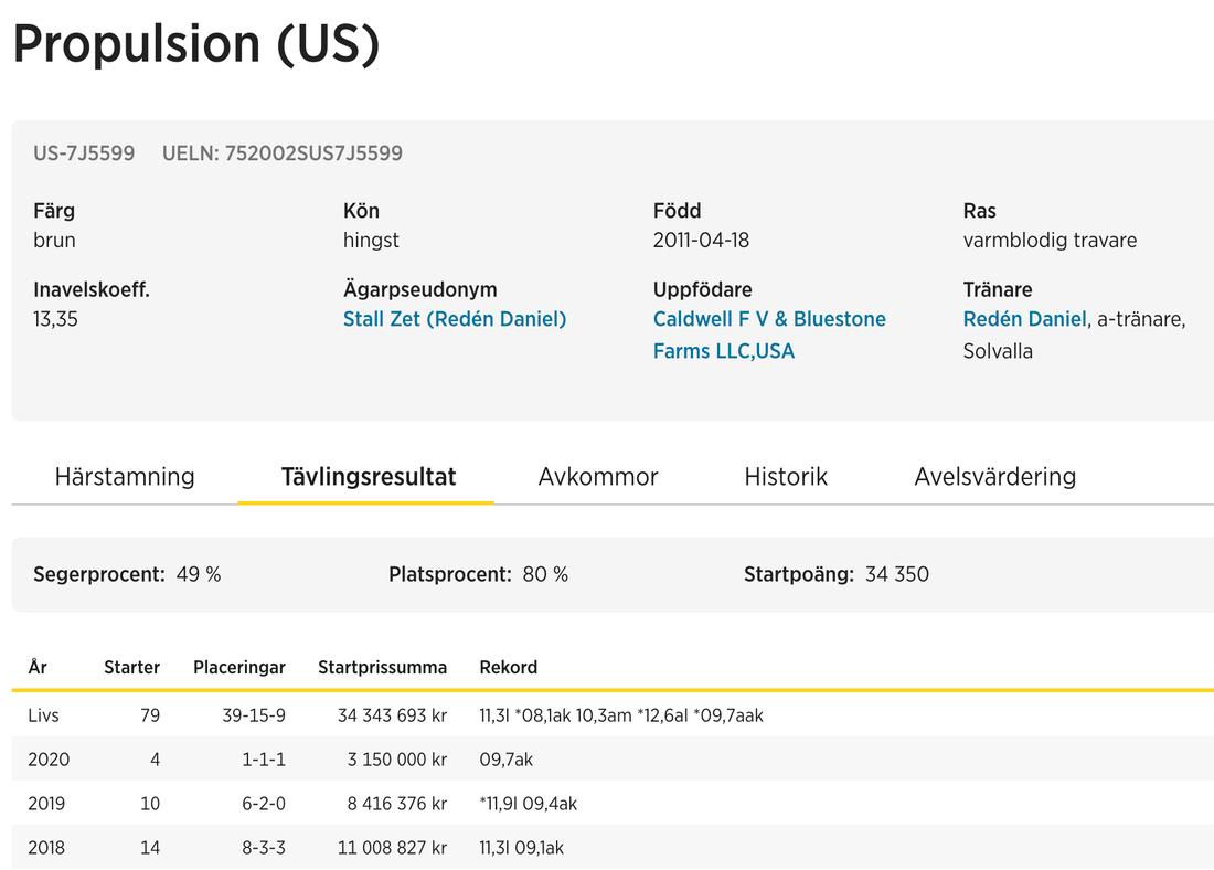Propulsions siffror på Svensk Travsports hemsida.