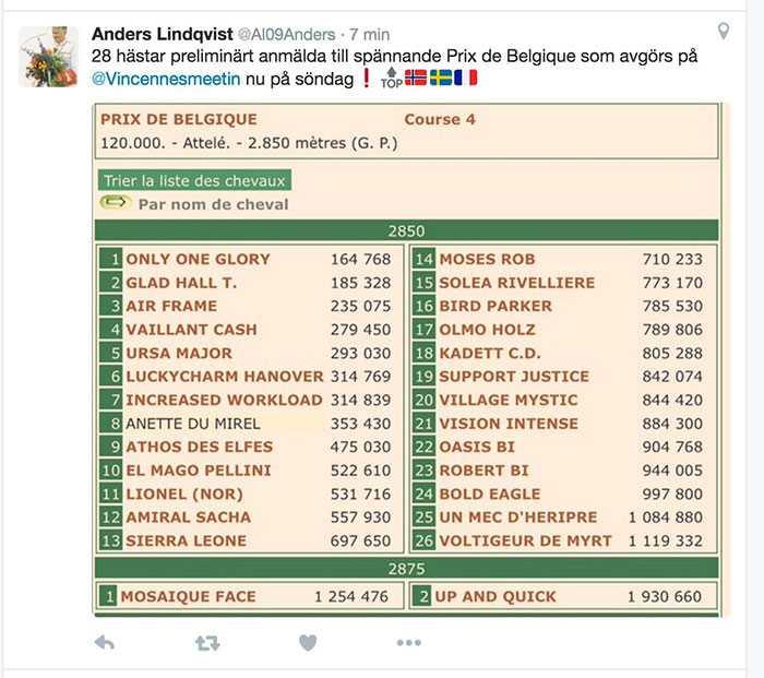Preliminära anmälningar till söndagens Prix de Belgique.