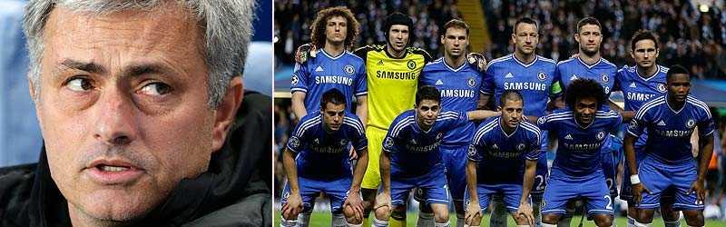 José Mourinho och Chelsea bedöms ha minst chans av de fyra kvarvarande lagen att vinna Champions League.
