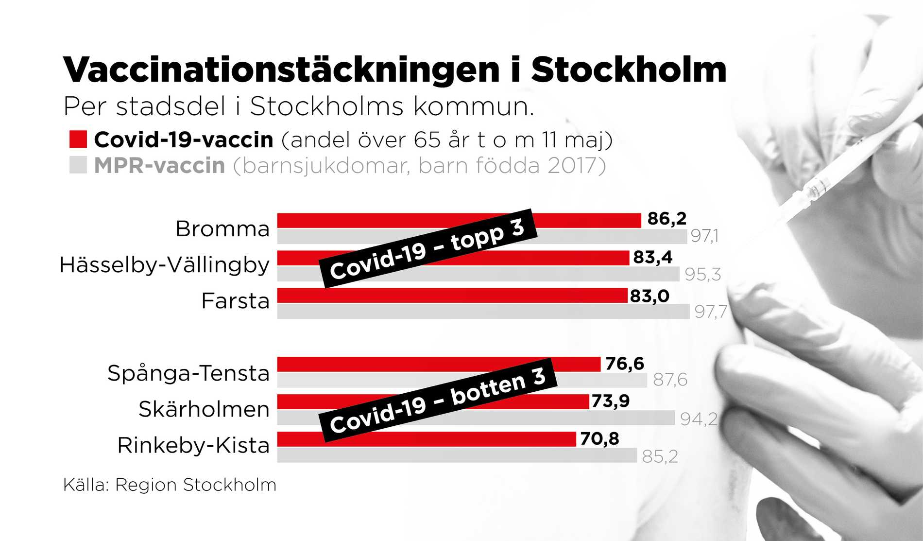 Per stadsdel i Stockholms kommun.