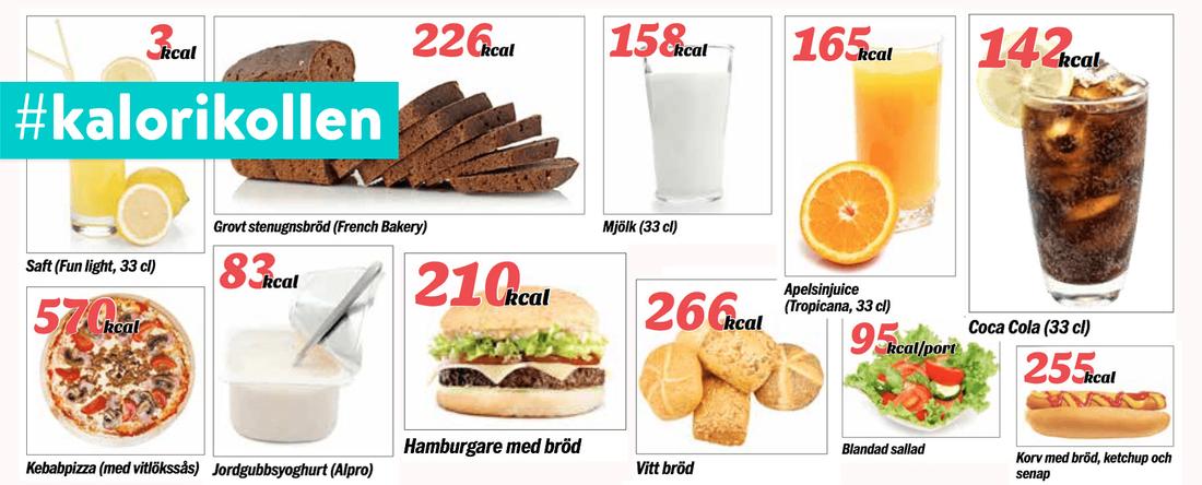 hur många kalorier är 1 kg