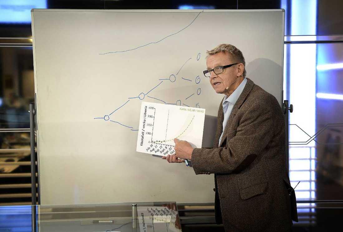 Hans Rosling förklarar riskerna med ebolans spridning i Aftonbladet TV.