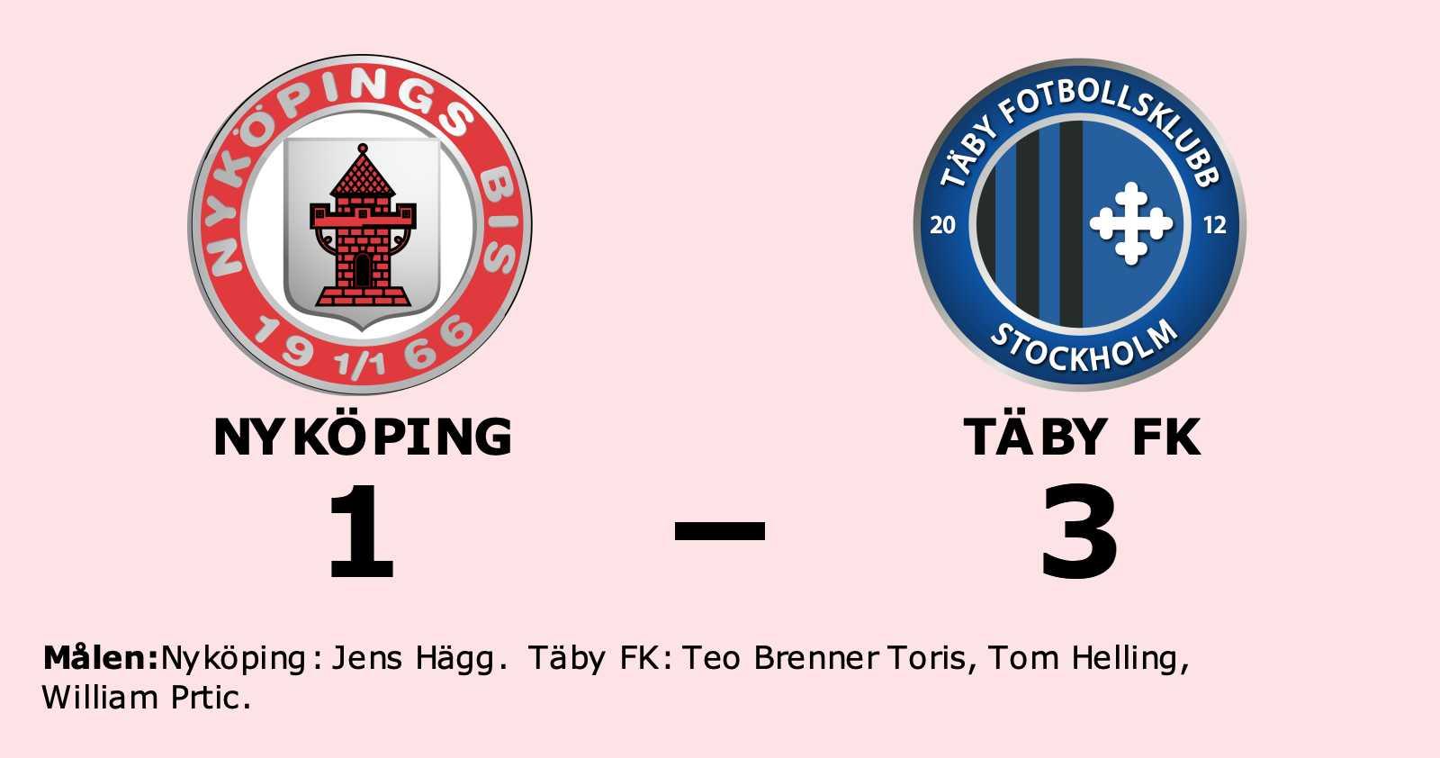 Täby FK segrade mot Nyköping på bortaplan