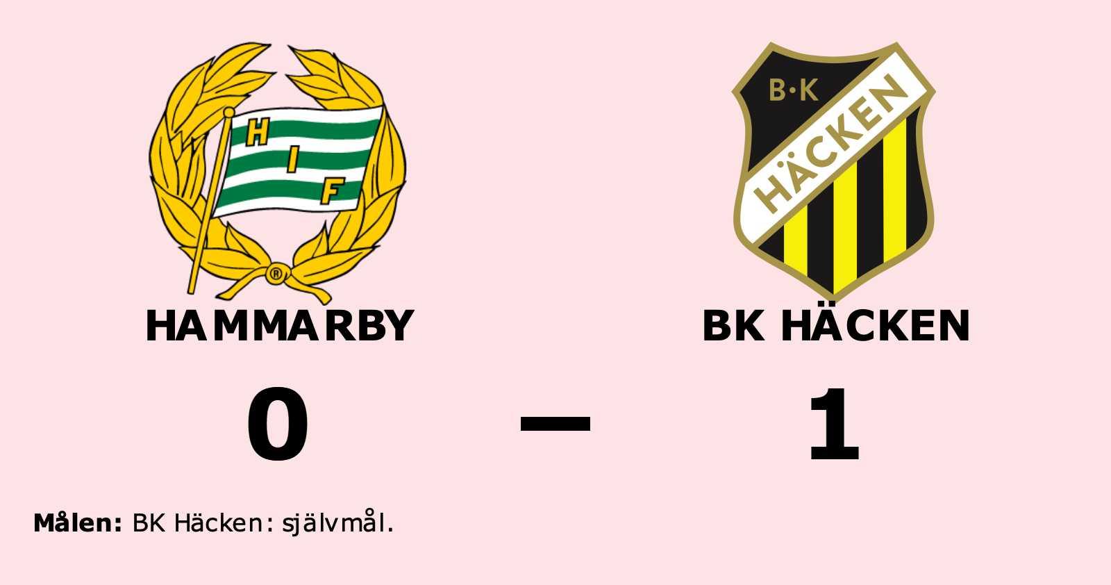 Hammarby föll hemma mot BK Häcken