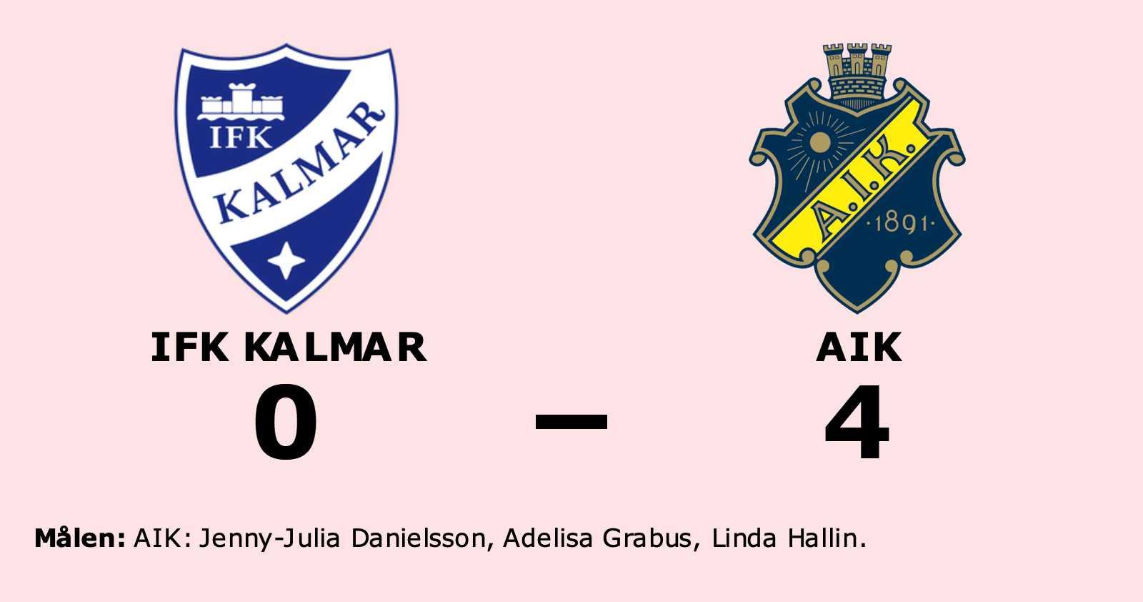 AIK tog rättvis seger mot IFK Kalmar