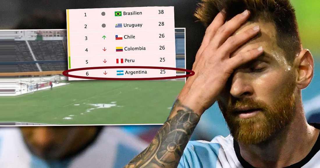 Messis Argentina är just nu sexa i kvalgruppen och inte ens på en playoff-plats till VM 2018.