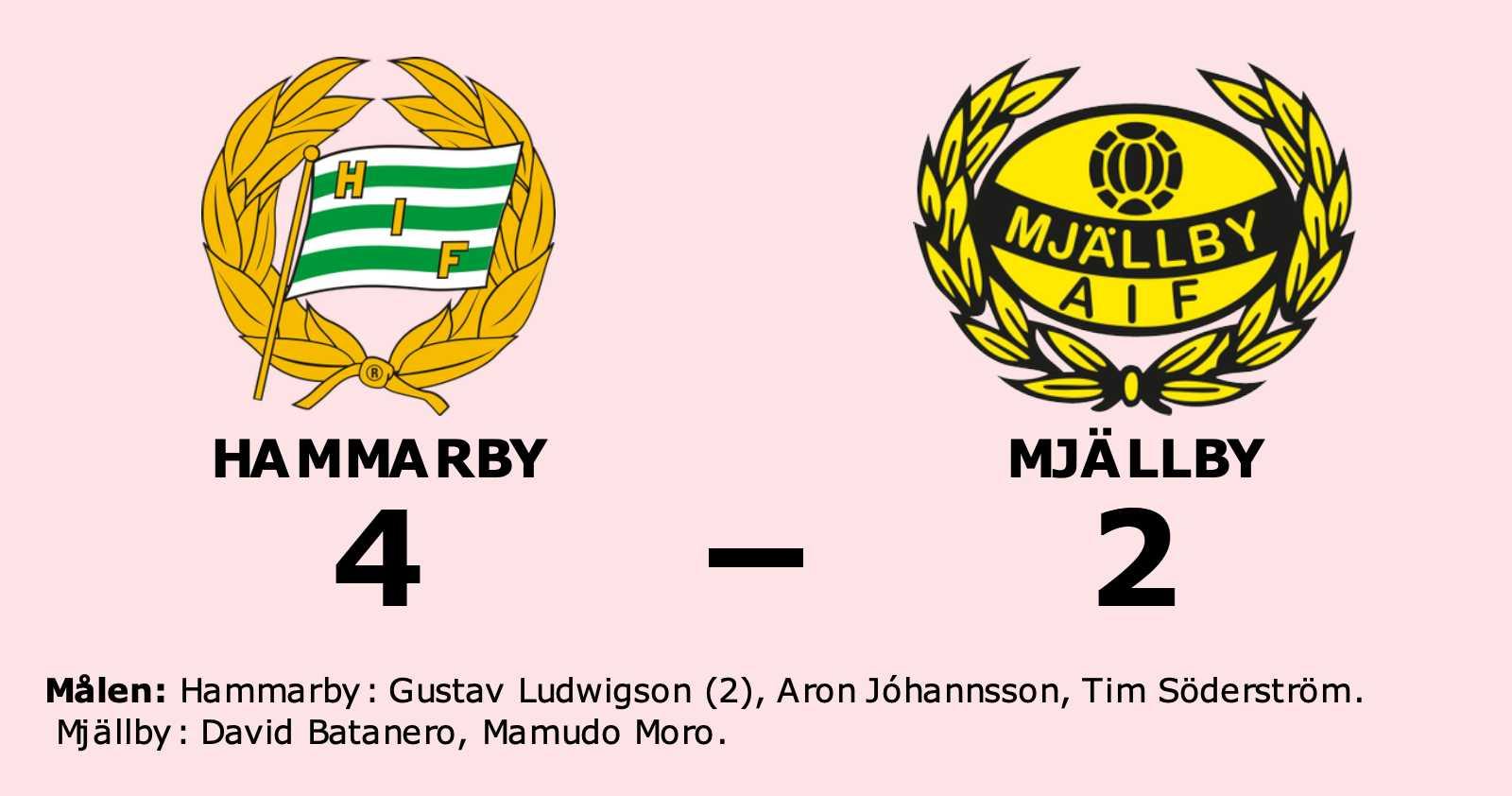 Ludwigson gjorde två mål när Hammarby vann