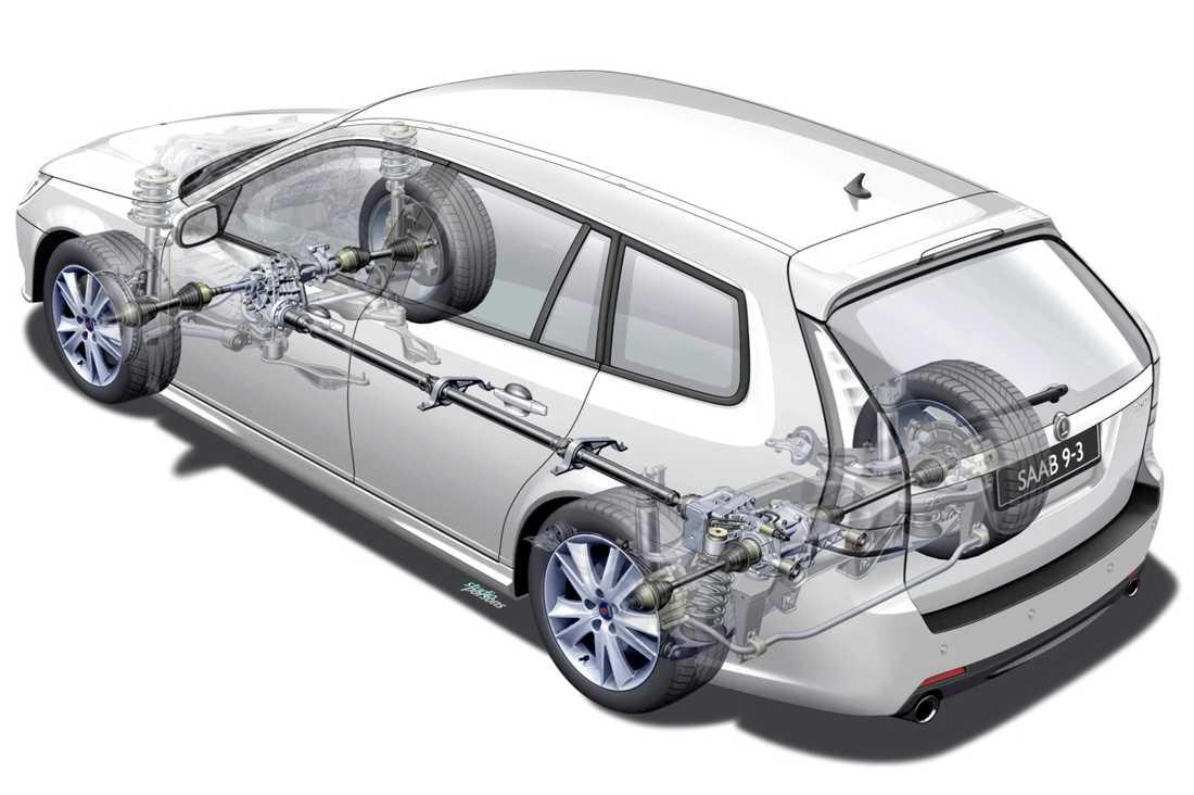 För att utnyttja fördelarna med XWD har fjädringen sänkts tio millimeter. För att hålla en konstant höjd finns självjusterande stötdämpare på plats i bakvagnen.