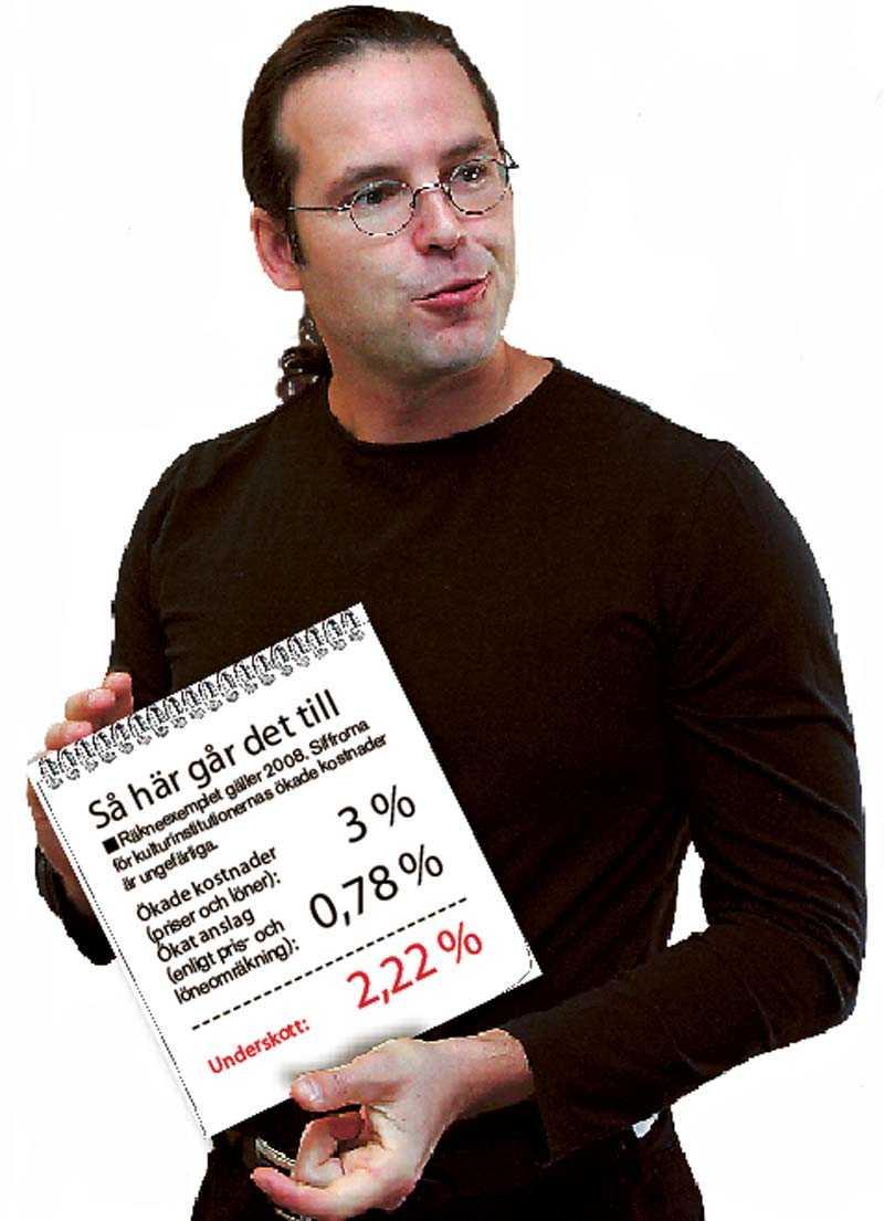 Anders Borg, finansminister. (Bilden är ett montage.)