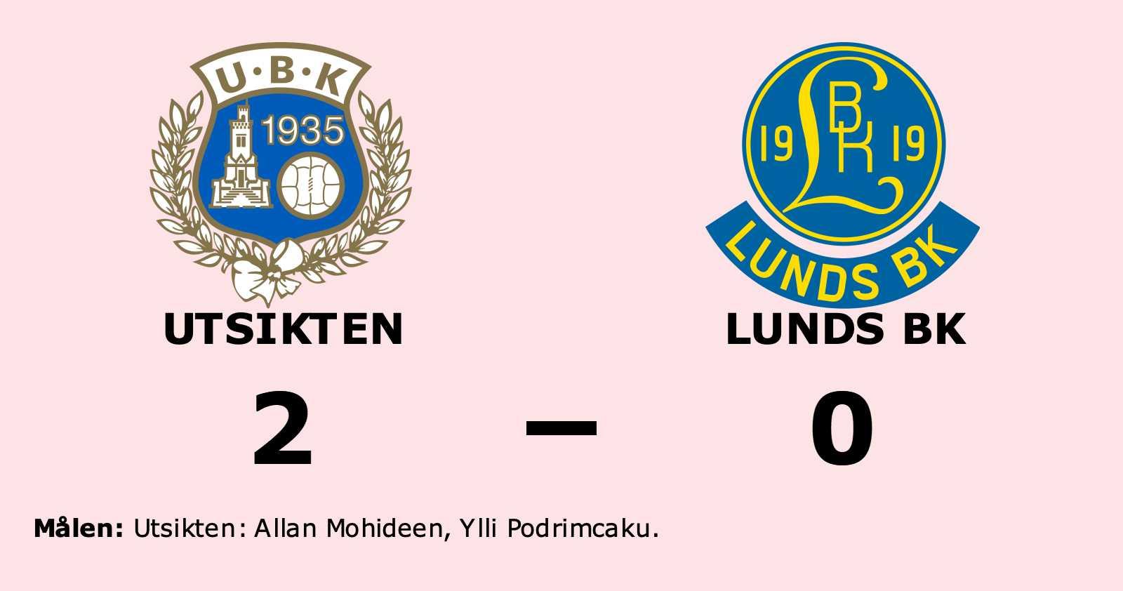 Lunds BK föll borta mot Utsikten
