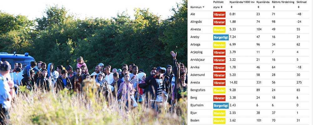 Aftonbladet har granskat hur många nyanlända kommunerna tog emot 2015 –och hur många de borde ha tagit emot vid en rättvis fördelning. Se och sök i listan över kommunerna längst ner i artikeln.