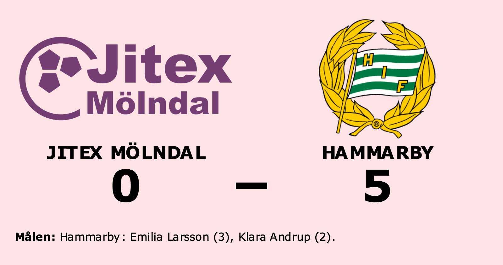 Väntad seger för vinstmaskinen Hammarby