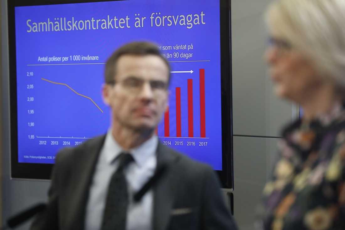 Partiledare Ulf Kristersson presenterar moderaternas skuggbudget.