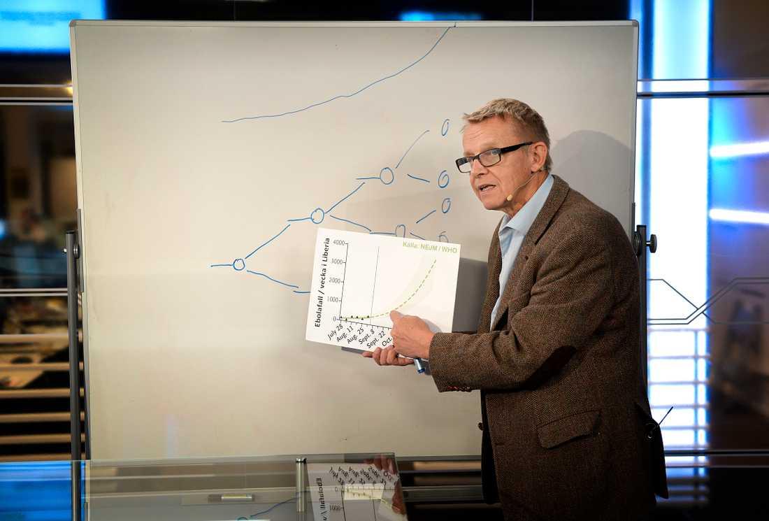 Hans Rosling på besök på Aftonbladets redaktion där han föreläste i tv.