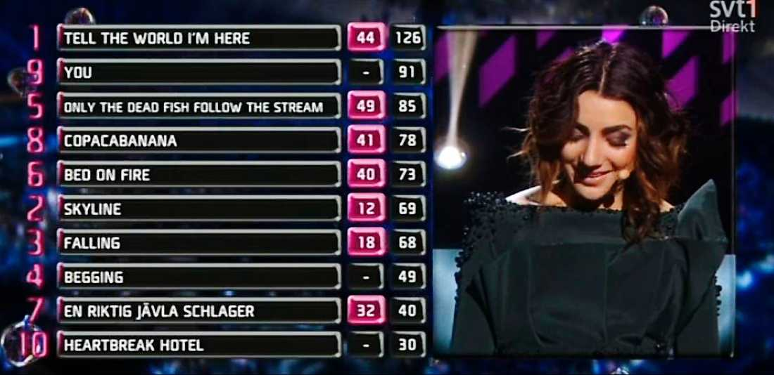 kände att det rann  Gina Dirawi kunde inte sluta snörvla när det var dags att presentera den spännande avslutningen av Melodifestivalen. Boven i dramat visade sig vara en fläkt bakom scenen.