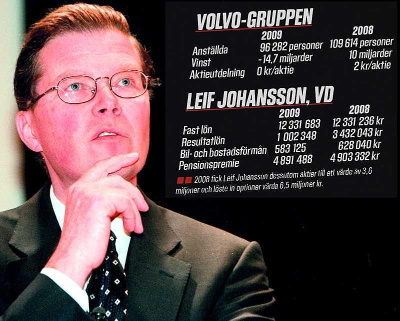 """GICK 14 MILJARDER BACK 2009 var inget bra år för Volvo. Jämfört med året innan försämrades resultatet med nära 25 miljarder och biljätten gjorde sig av med fler än 13 000 anställda. Trots detta utfall lyckades vd Leif Johansson få en miljon i prestationslön, för att företaget under fjärde kvartalet lyckades nå sina finansiella mål. """"Det är knappast rimligt"""", skriver Lena Mellin."""