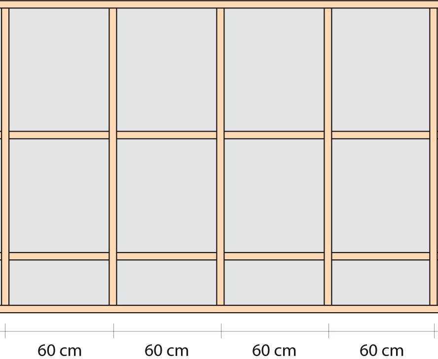 Reglarna sitter oftast med 60 centimeters mellanrum, fäst gärna tv:ns väggfäste i dem.