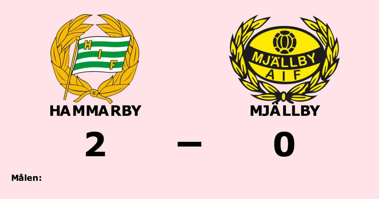 Hammarby segrade mot Mjällby på hemmaplan