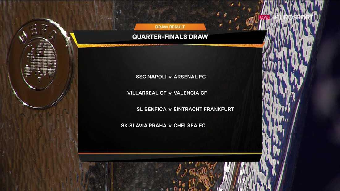 Så spelas kvartsfinalerna i Europa League