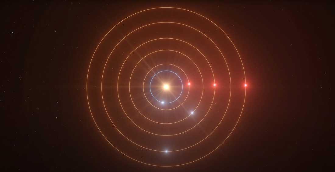 En animation av planeternas omloppsbanor runt stjärnan. Den innersta planeten roterar inte enligt det rytmiska systemet.
