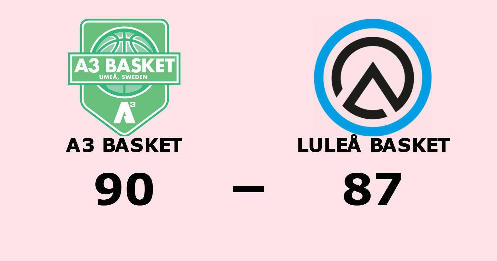 A3 Basket vann och kvitterade mot Luleå Basket