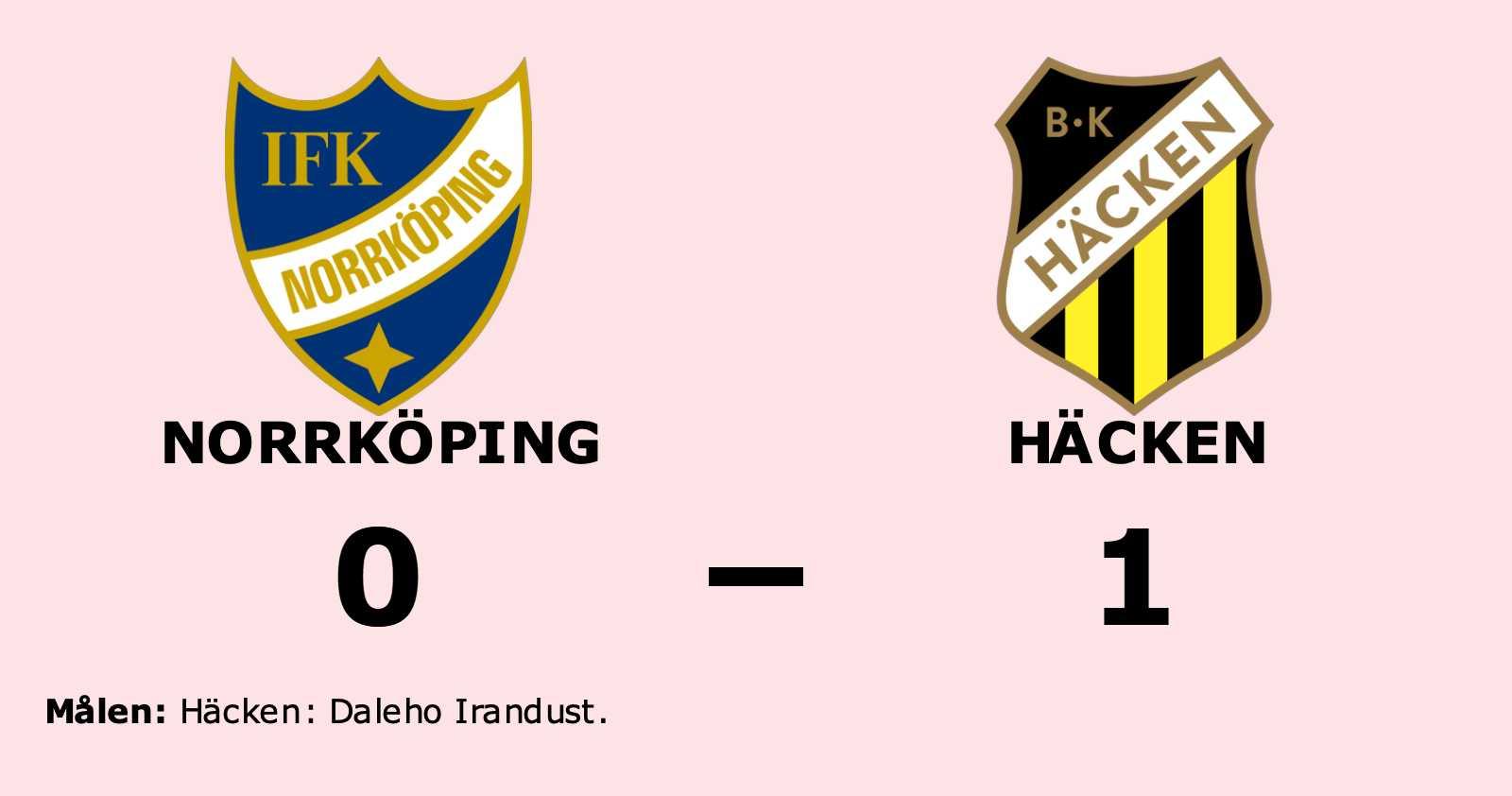Norrköping förlorade mot Häcken