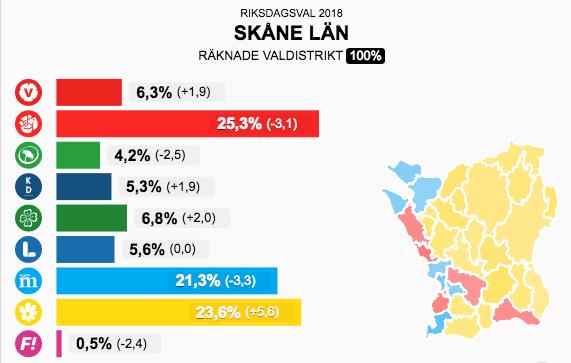 Så röstade Skåne.