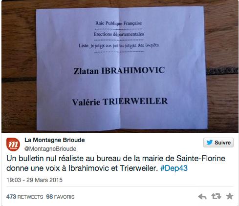 Någon röstade på Zlatan Ibrahimovic i det franska lokalvalet.