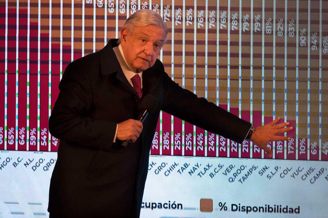 Mexikos president Andrés Manuel López Obrador har covid-19, men med hittills milda symptom. Arkivbild.