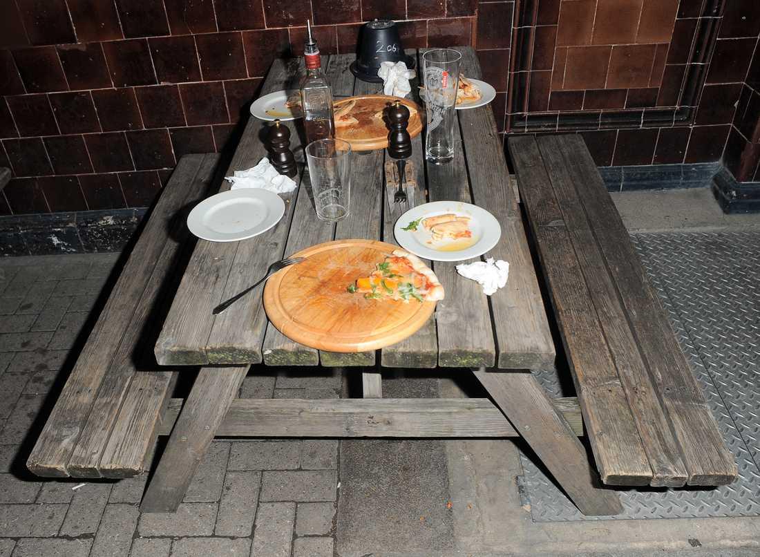 Harrys kostcirkel Såhär ser det ut när Harry har ätit färdigt. Smaskens!